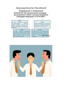 Медиация_page-0003
